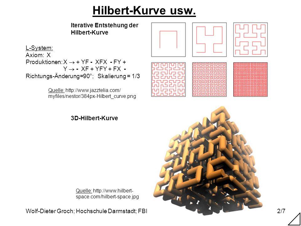 Hilbert-Kurve usw. Iterative Entstehung der Hilbert-Kurve
