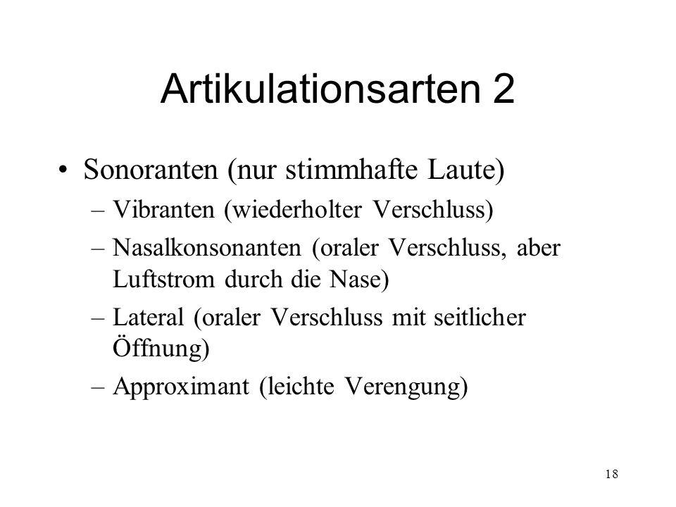 Artikulationsarten 2 Sonoranten (nur stimmhafte Laute)