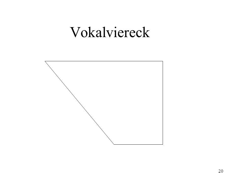 Vokalviereck