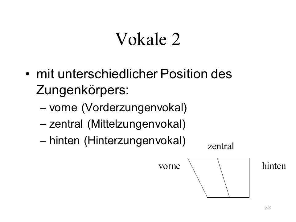 Vokale 2 mit unterschiedlicher Position des Zungenkörpers: