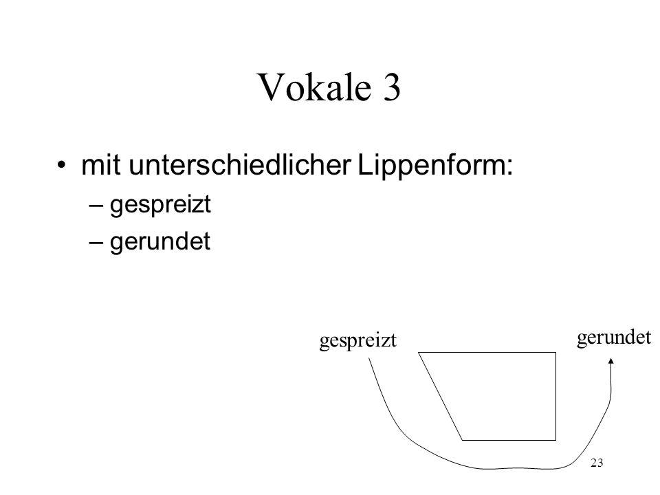 Vokale 3 mit unterschiedlicher Lippenform: gespreizt gerundet gerundet