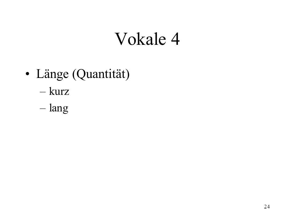 Vokale 4 Länge (Quantität) kurz lang