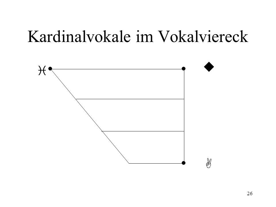 Kardinalvokale im Vokalviereck