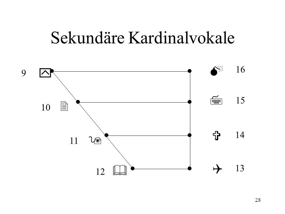 Sekundäre Kardinalvokale