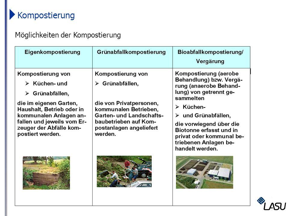 Kompostierung Möglichkeiten der Kompostierung