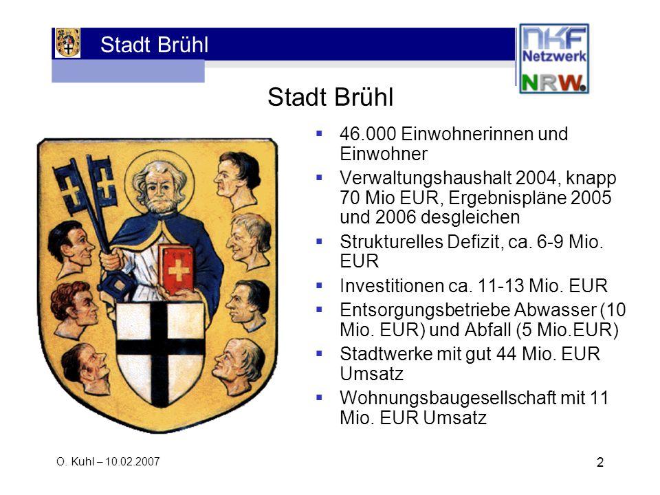 Stadt Brühl 46.000 Einwohnerinnen und Einwohner