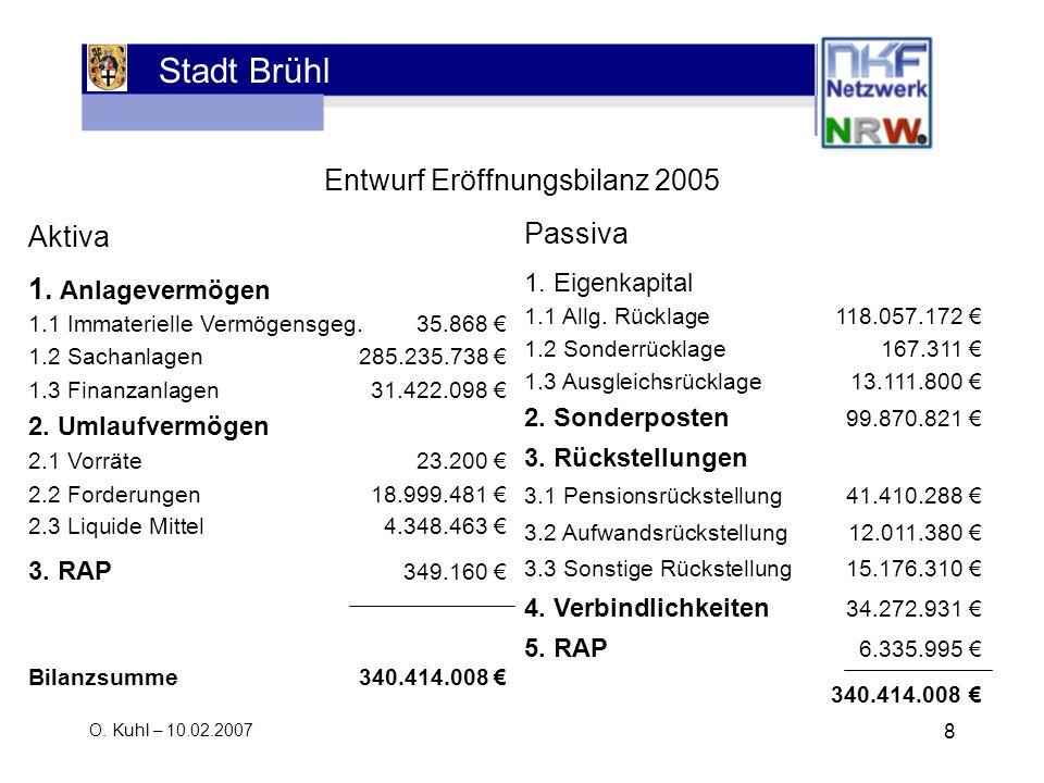 Entwurf Eröffnungsbilanz 2005