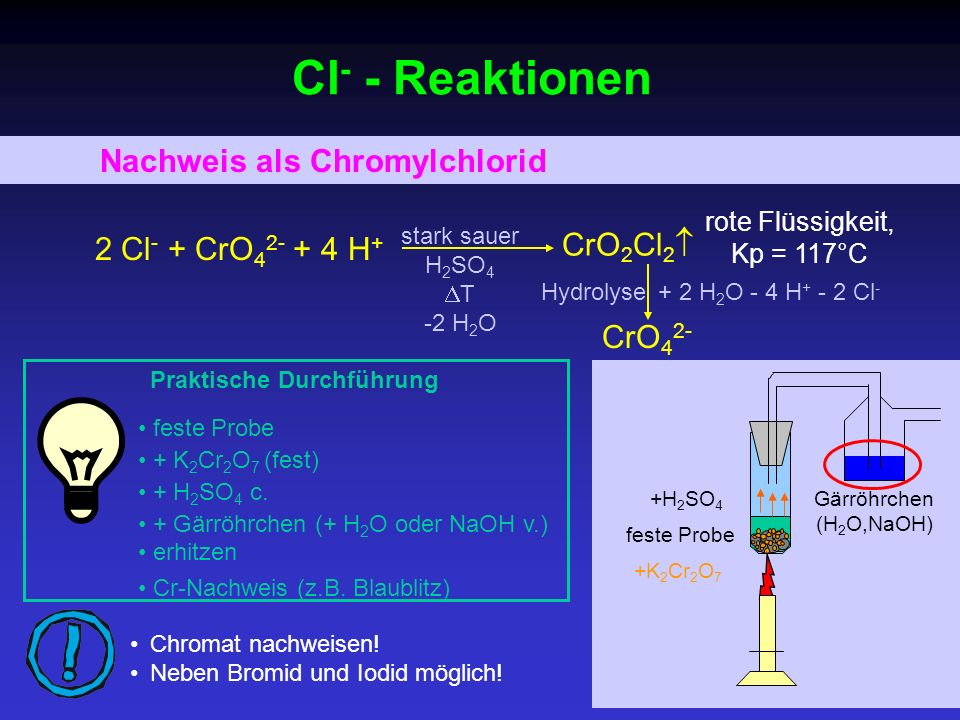 Cl- - Reaktionen Nachweis als Chromylchlorid CrO2Cl2 CrO42-