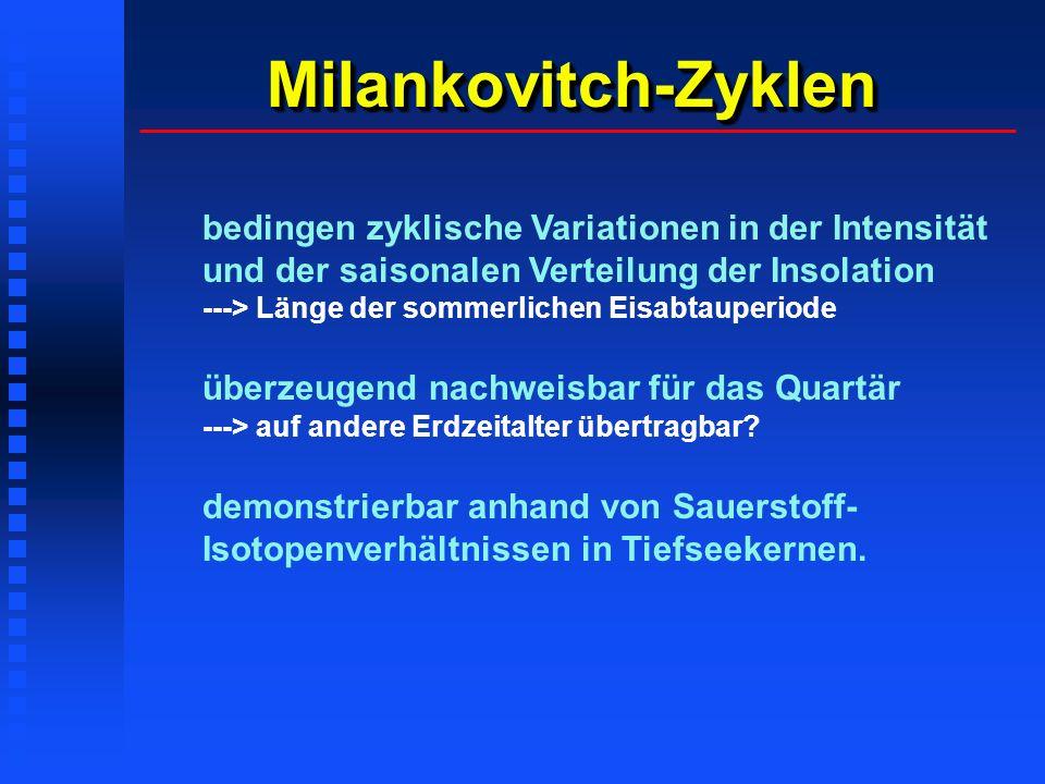Milankovitch-Zyklen bedingen zyklische Variationen in der Intensität und der saisonalen Verteilung der Insolation.