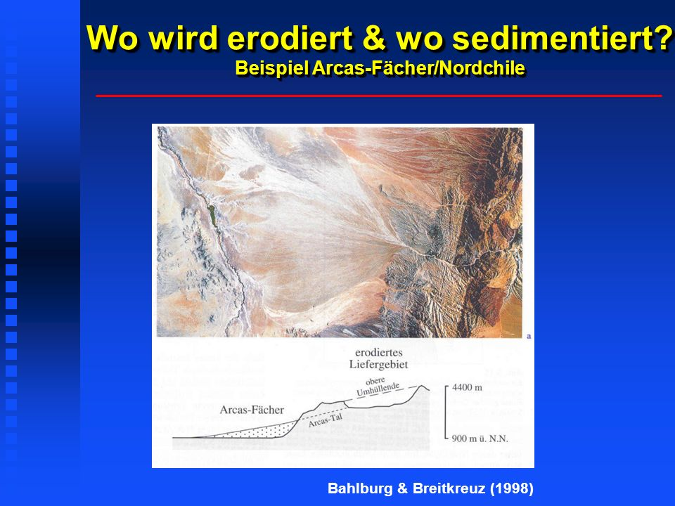 Wo wird erodiert & wo sedimentiert Beispiel Arcas-Fächer/Nordchile