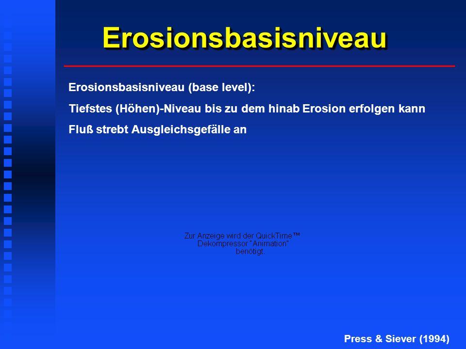 Erosionsbasisniveau Erosionsbasisniveau (base level):