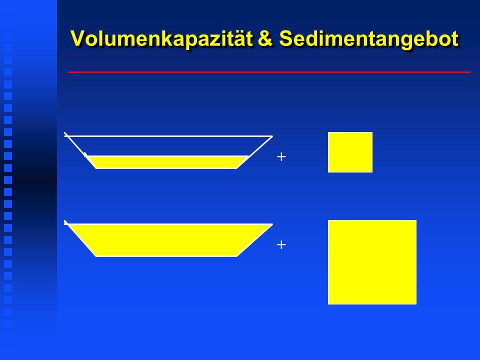 Volumenkapazität & Sedimentangebot