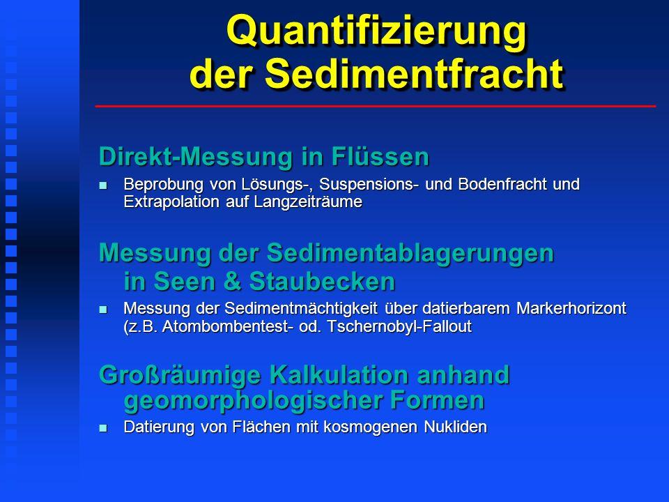 Quantifizierung der Sedimentfracht