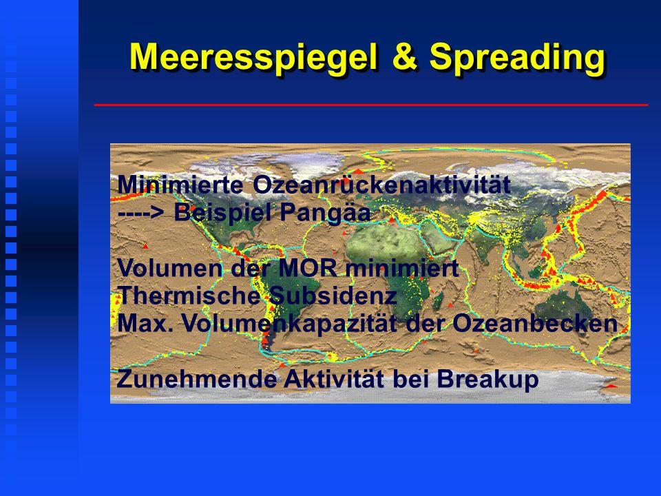 Meeresspiegel & Spreading