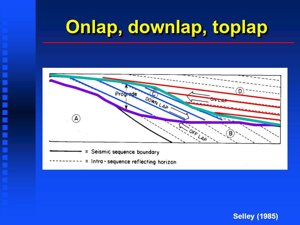 Onlap, downlap, toplap Selley (1985)