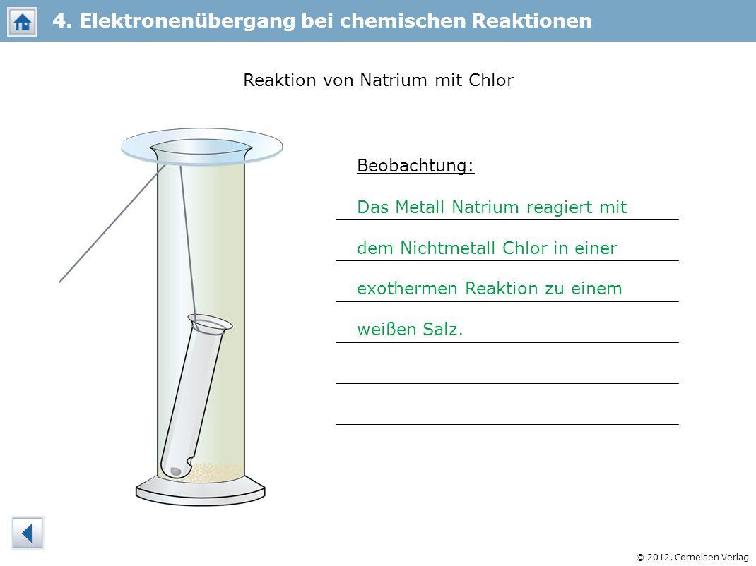 Reaktion von Natrium mit Chlor