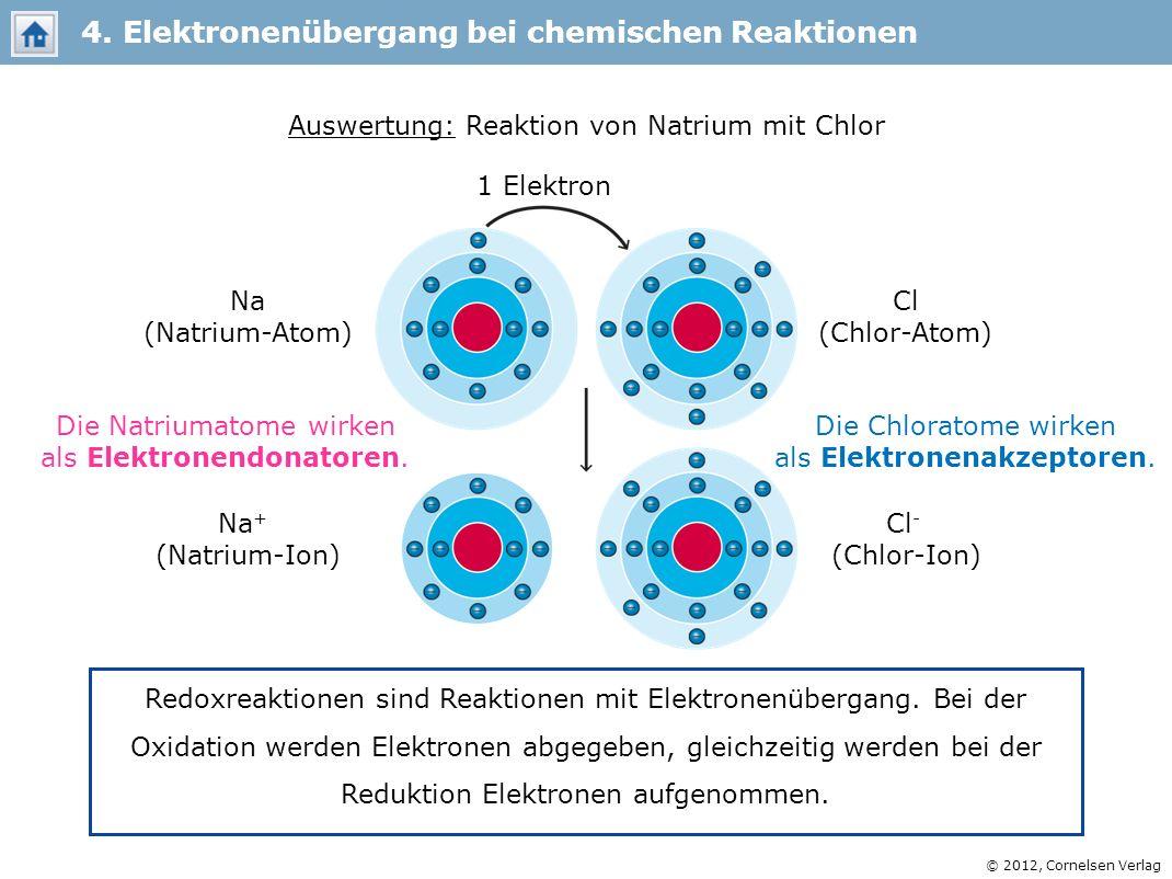 4. Elektronenübergang bei chemischen Reaktionen