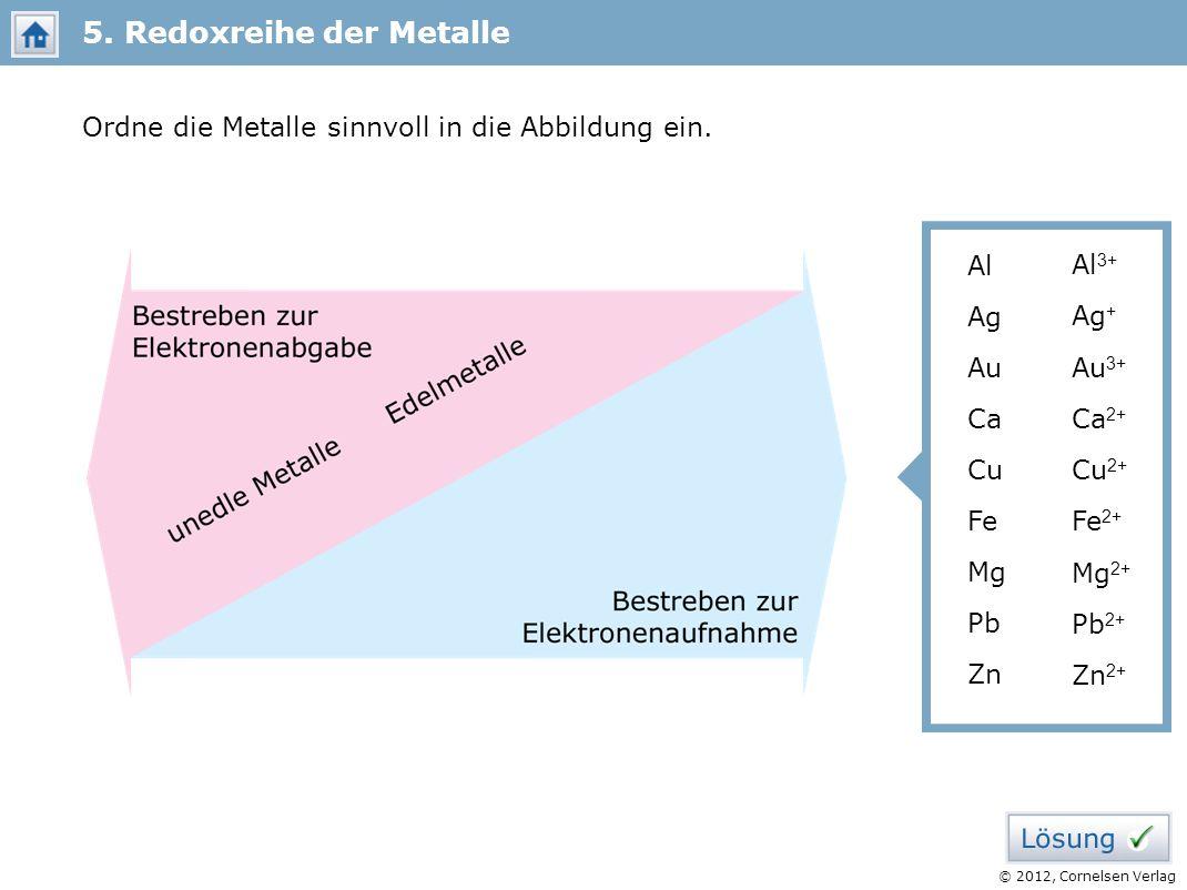 5. Redoxreihe der Metalle