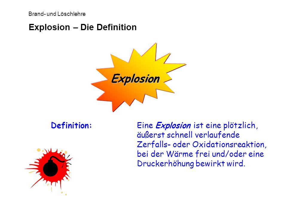 Explosion – Die Definition