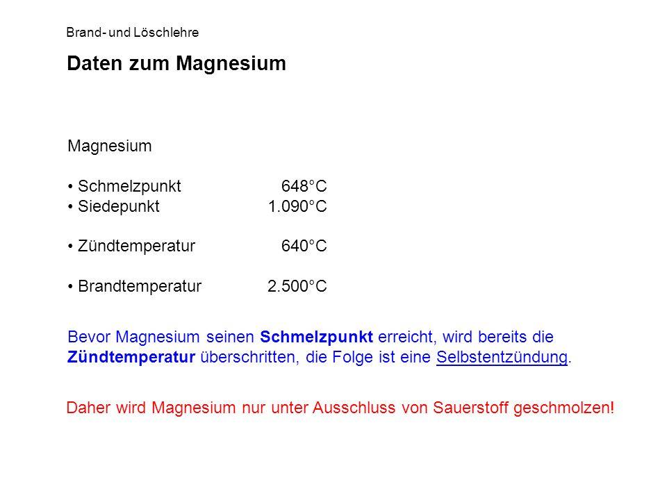 Daten zum Magnesium Magnesium Schmelzpunkt 648°C Siedepunkt 1.090°C