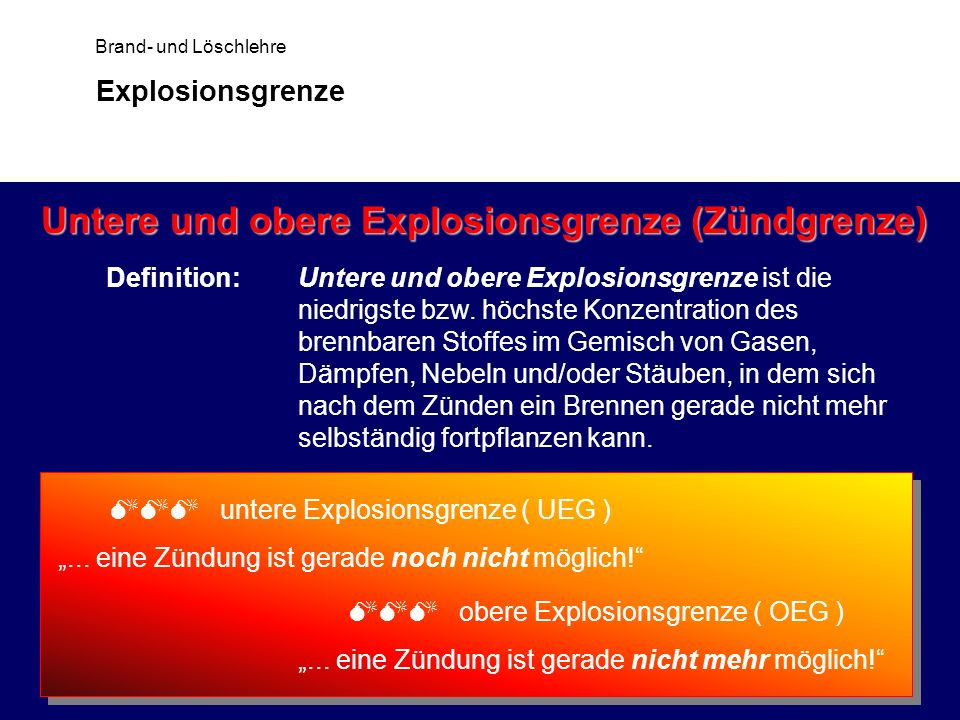 Untere und obere Explosionsgrenze (Zündgrenze)