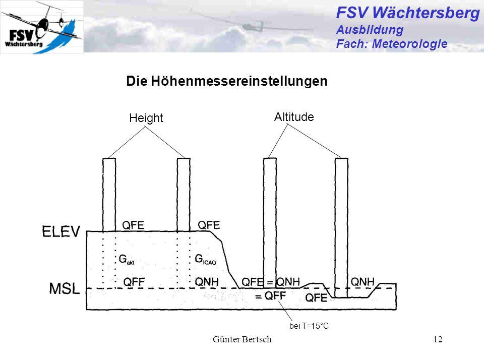 FSV Wächtersberg Die Höhenmessereinstellungen Ausbildung