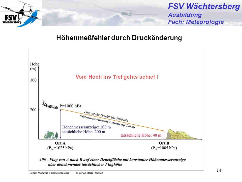 FSV Wächtersberg Höhenmeßfehler durch Druckänderung Ausbildung
