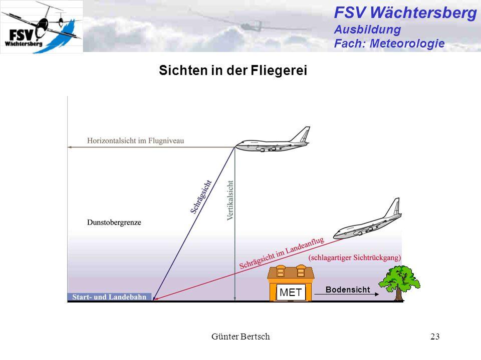 FSV Wächtersberg Sichten in der Fliegerei Ausbildung