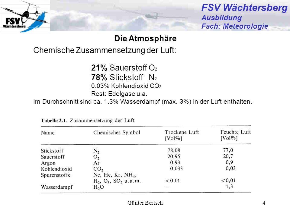 FSV Wächtersberg Die Atmosphäre Chemische Zusammensetzung der Luft: