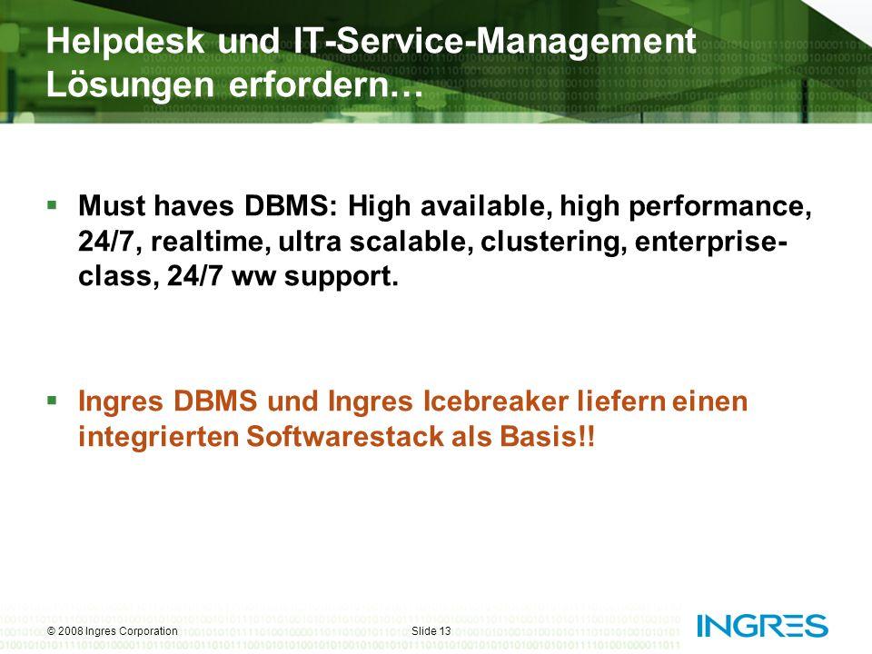 Helpdesk und IT-Service-Management Lösungen erfordern…