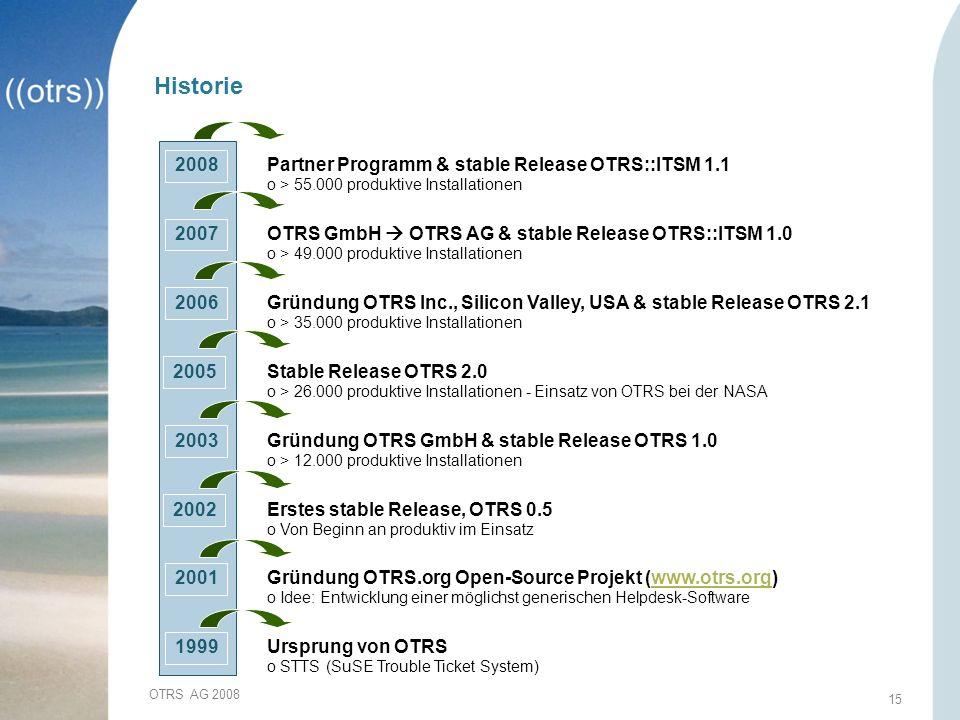 Historie 2008 Partner Programm & stable Release OTRS::ITSM 1.1 2007