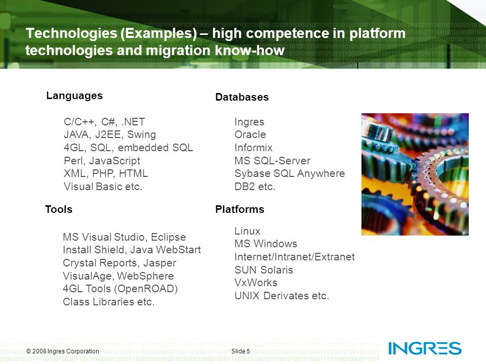 Technologies (Examples) – high competence in platform technologies and migration know-how