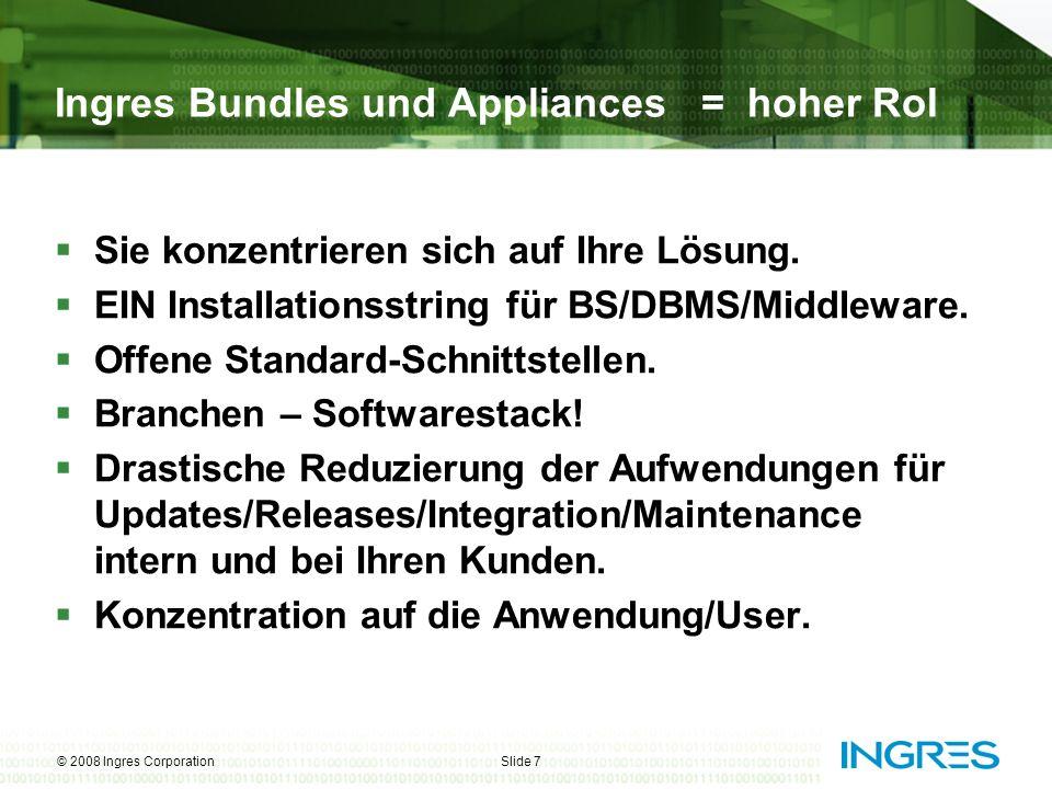 Ingres Bundles und Appliances = hoher RoI