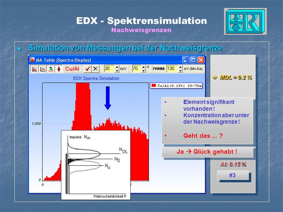 EDX - Spektrensimulation Nachweisgrenzen