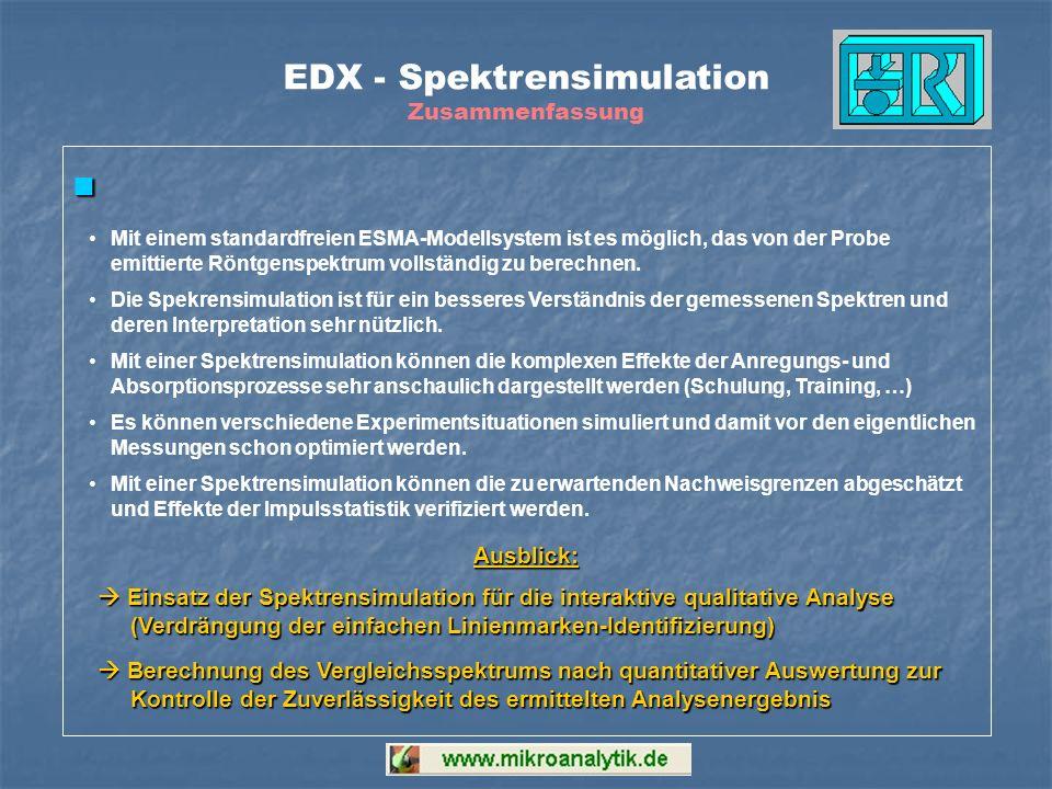EDX - Spektrensimulation Zusammenfassung