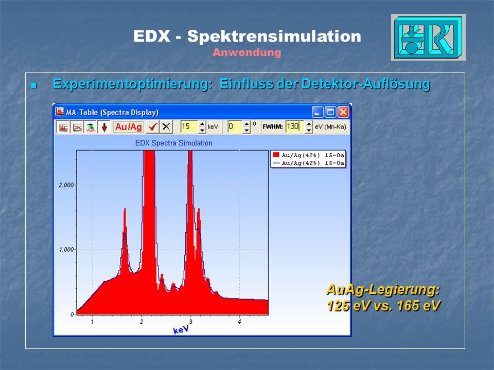 EDX - Spektrensimulation Anwendung