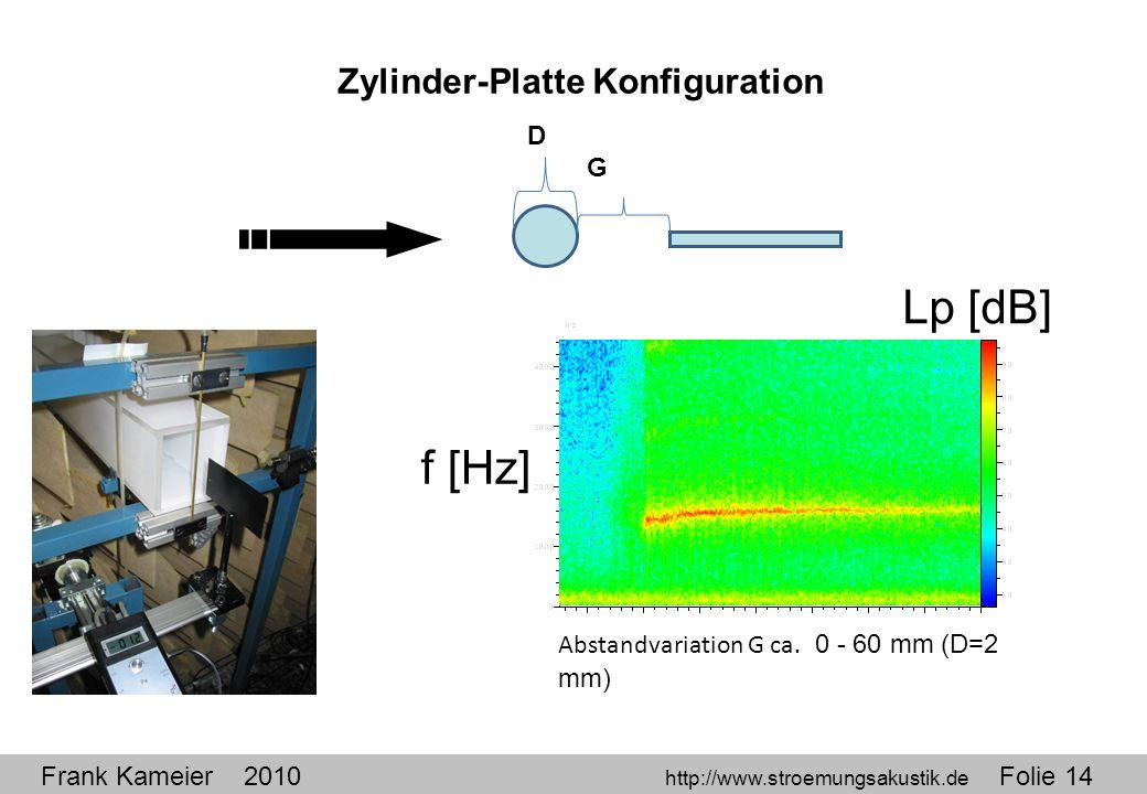 Zylinder-Platte Konfiguration