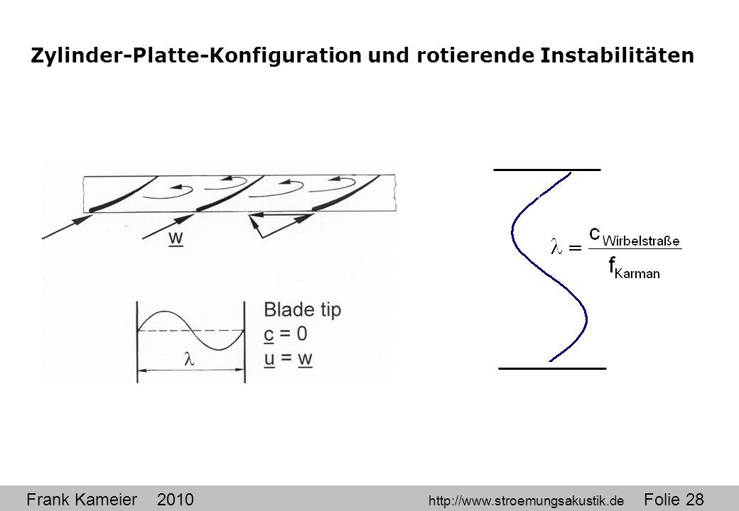 Zylinder-Platte-Konfiguration und rotierende Instabilitäten