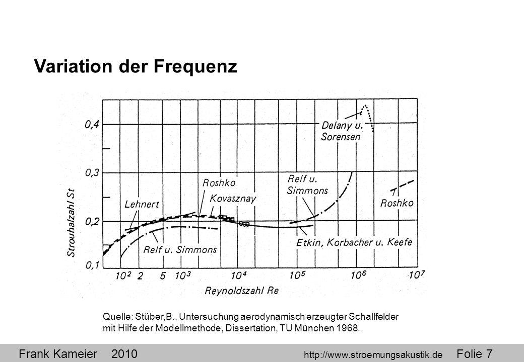 Variation der Frequenz