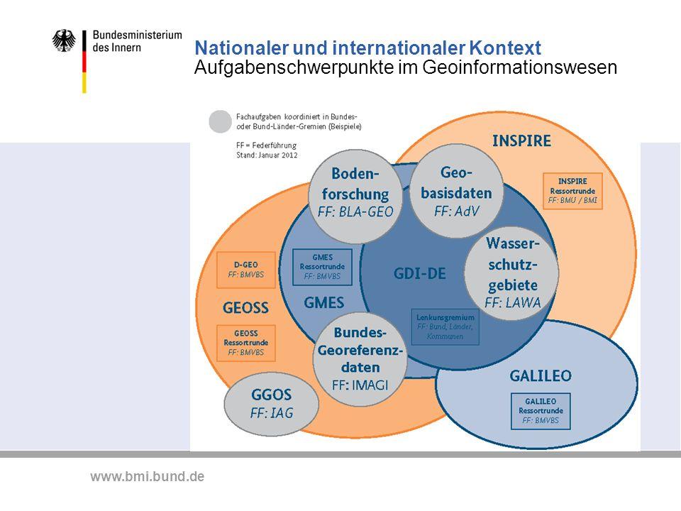 Nationaler und internationaler Kontext Aufgabenschwerpunkte im Geoinformationswesen