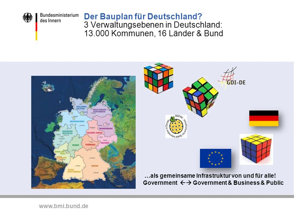 10th GSDI Trinidad Februar 27, 2008. Der Bauplan für Deutschland 3 Verwaltungsebenen in Deutschland: 13.000 Kommunen, 16 Länder & Bund.