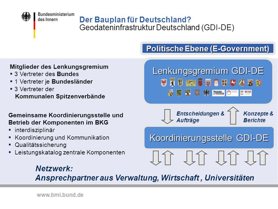 Lenkungsgremium GDI-DE