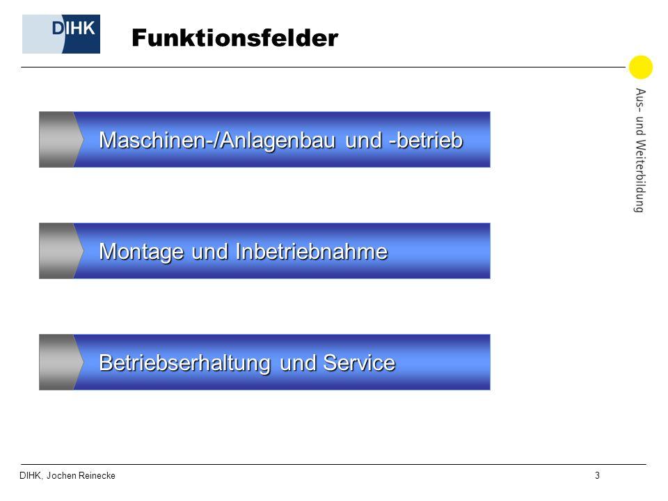 Funktionsfelder Maschinen-/Anlagenbau und -betrieb
