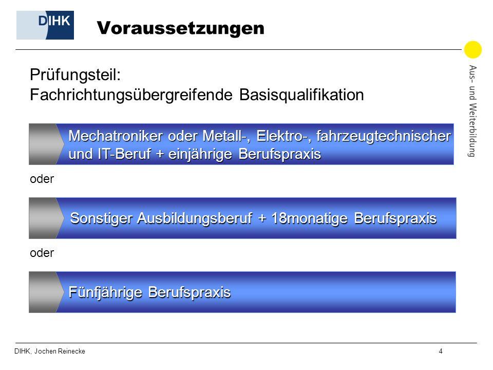 Voraussetzungen Prüfungsteil: