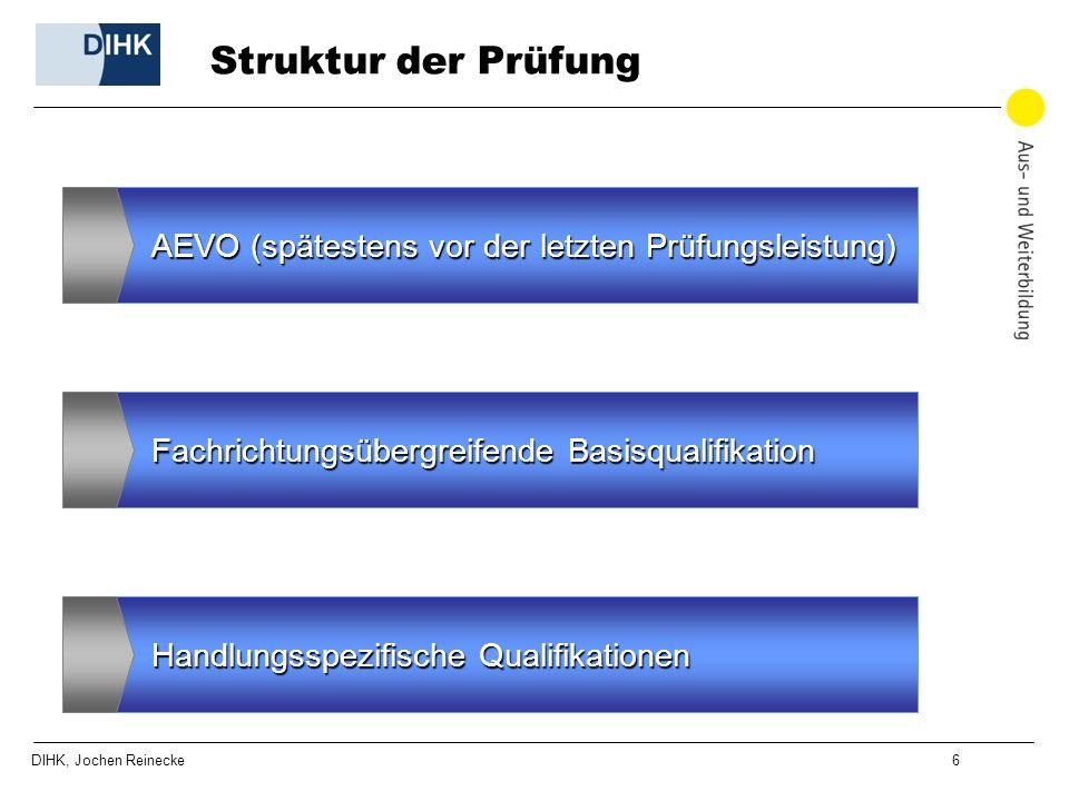 Struktur der Prüfung AEVO (spätestens vor der letzten Prüfungsleistung) Fachrichtungsübergreifende Basisqualifikation.