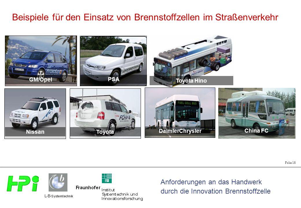 Beispiele für den Einsatz von Brennstoffzellen im Straßenverkehr