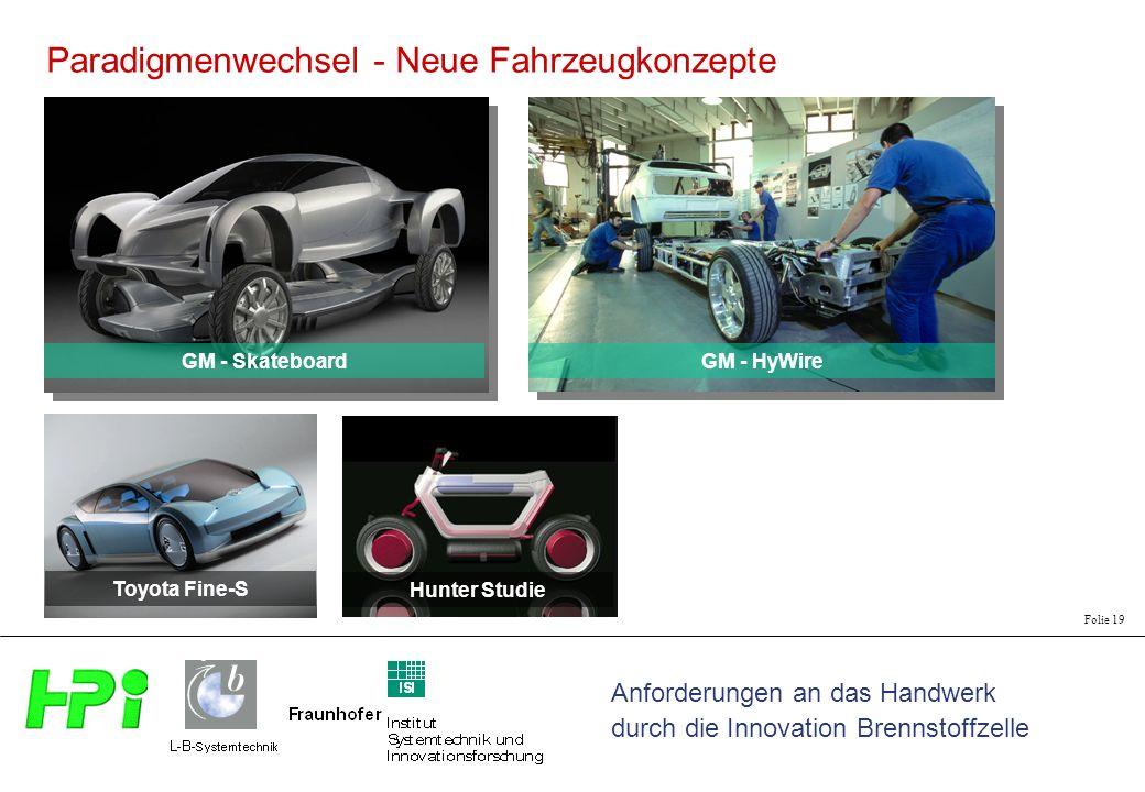 Paradigmenwechsel - Neue Fahrzeugkonzepte