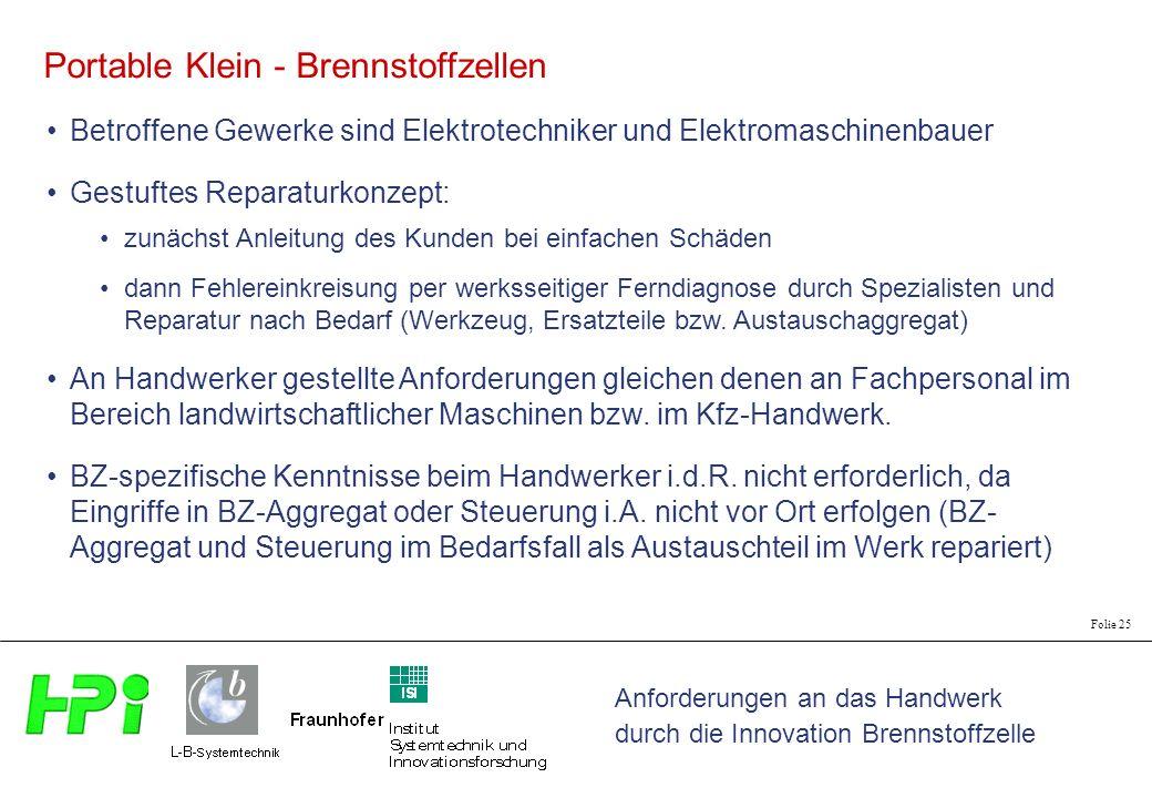 Portable Klein - Brennstoffzellen
