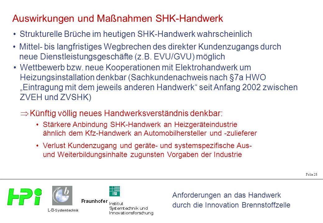 Auswirkungen und Maßnahmen SHK-Handwerk