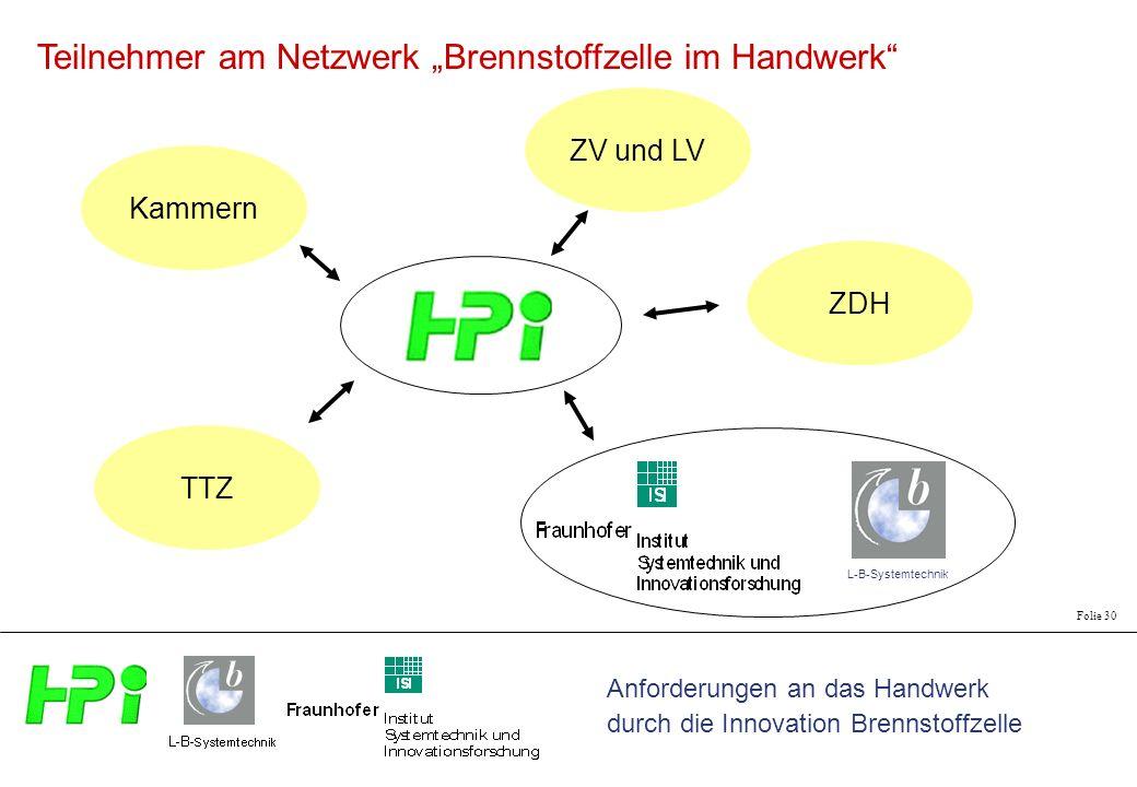 """Teilnehmer am Netzwerk """"Brennstoffzelle im Handwerk"""